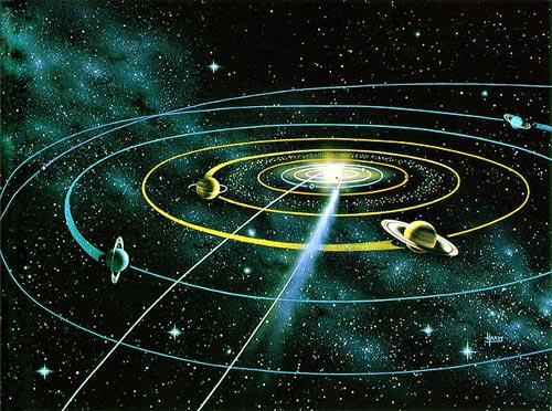 Sun sistem