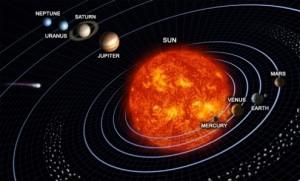 Solar sistm